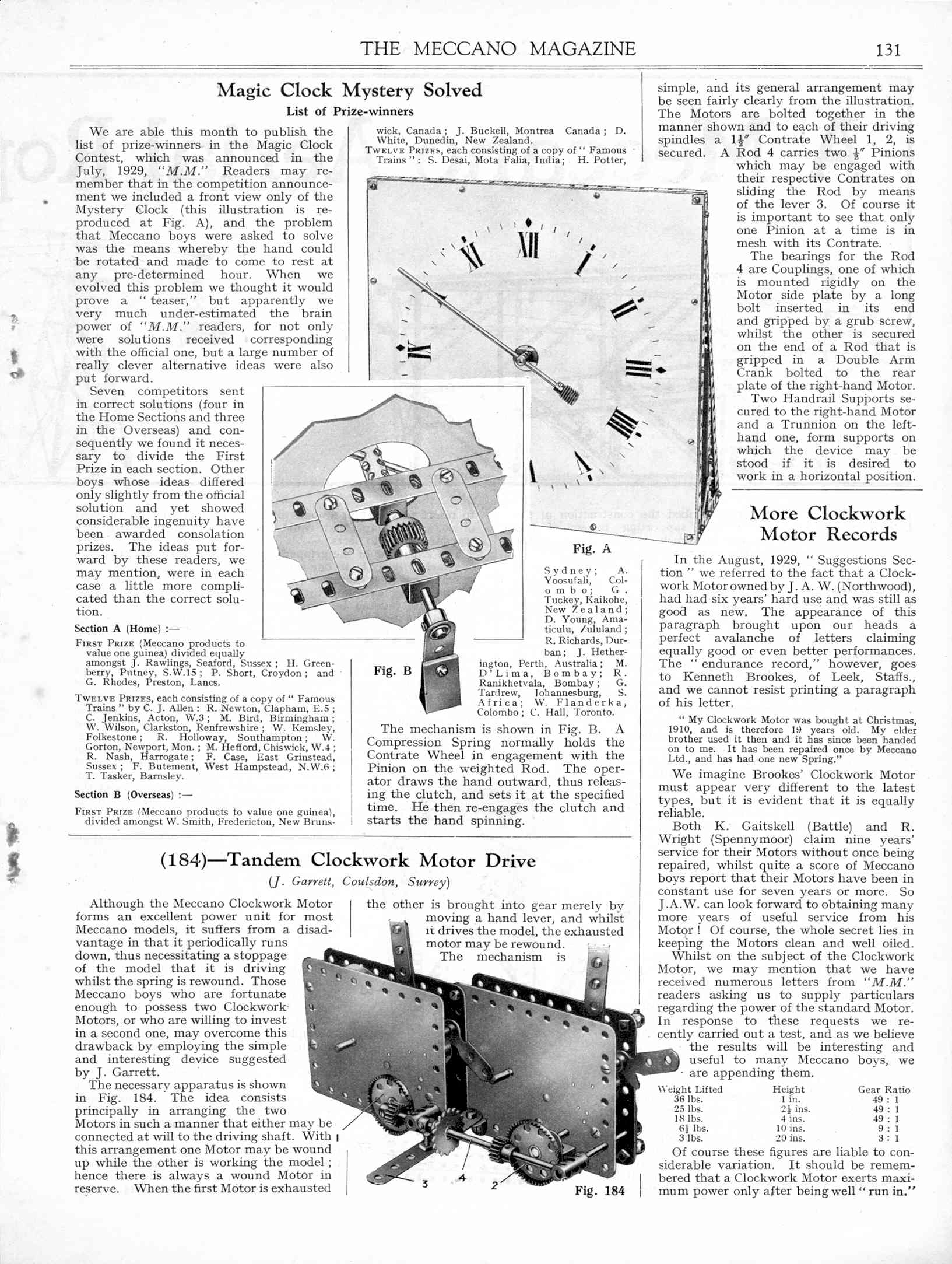 MM Feb 1930 Page 0131